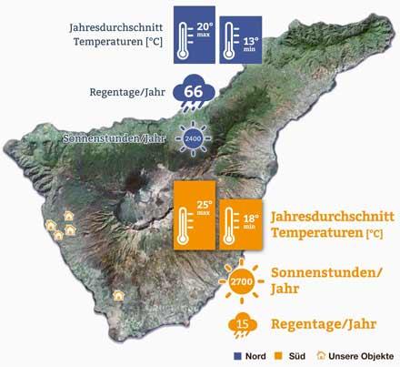 Teneriffa: Wetterunterschied Süden-Norden