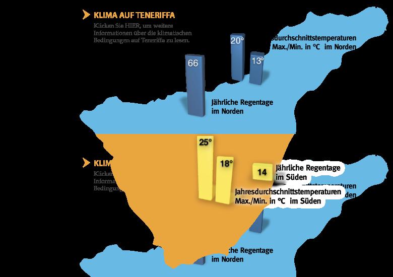 Karte Von Teneriffa.Teneriffa Individuelle Urlaubs Planung Mit Interaktiver Karte